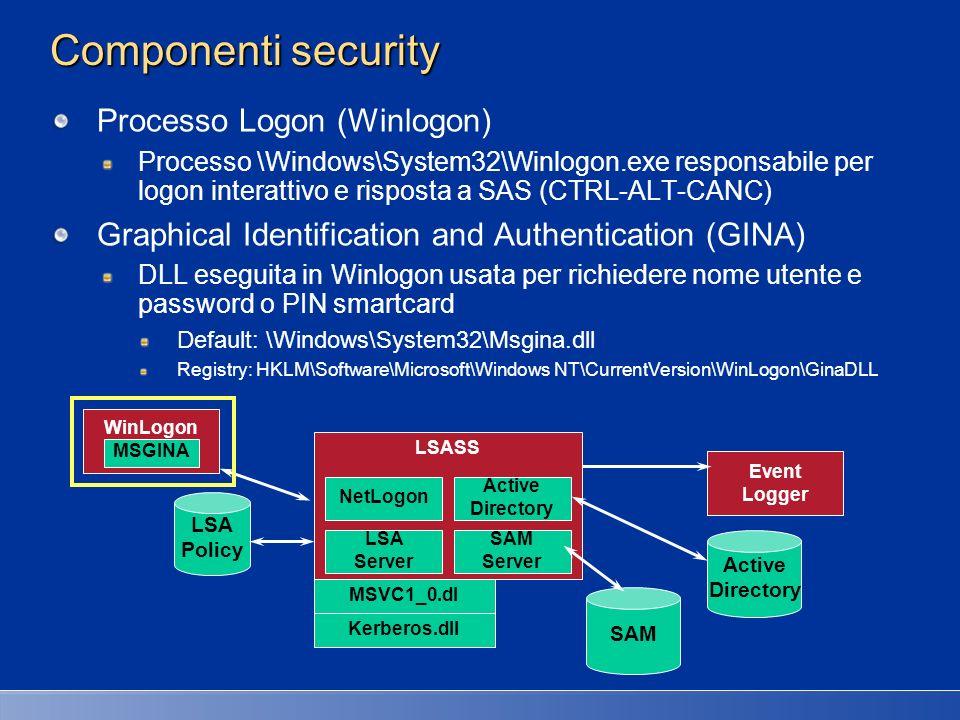 Componenti security Processo Logon (Winlogon) Processo \Windows\System32\Winlogon.exe responsabile per logon interattivo e risposta a SAS (CTRL-ALT-CA