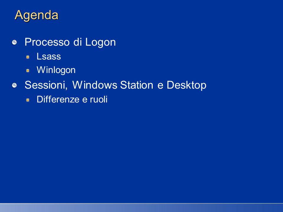 Agenda Processo di Logon Lsass Winlogon Sessioni, Windows Station e Desktop Differenze e ruoli