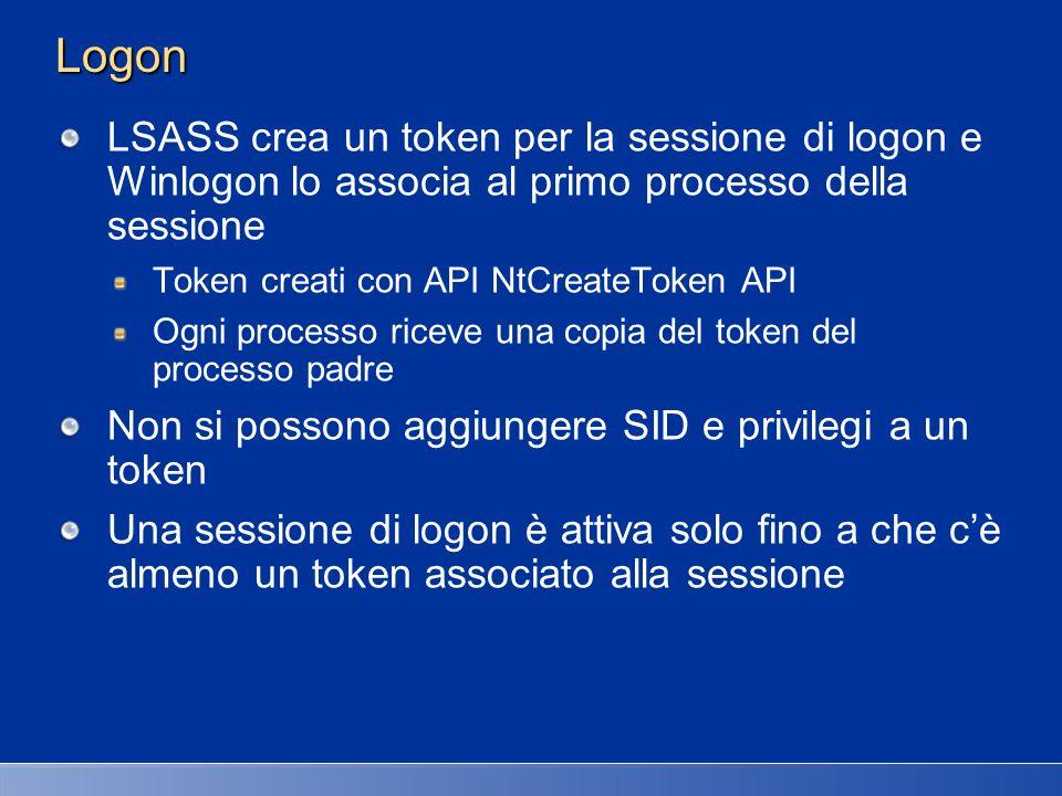 Logon LSASS crea un token per la sessione di logon e Winlogon lo associa al primo processo della sessione Token creati con API NtCreateToken API Ogni