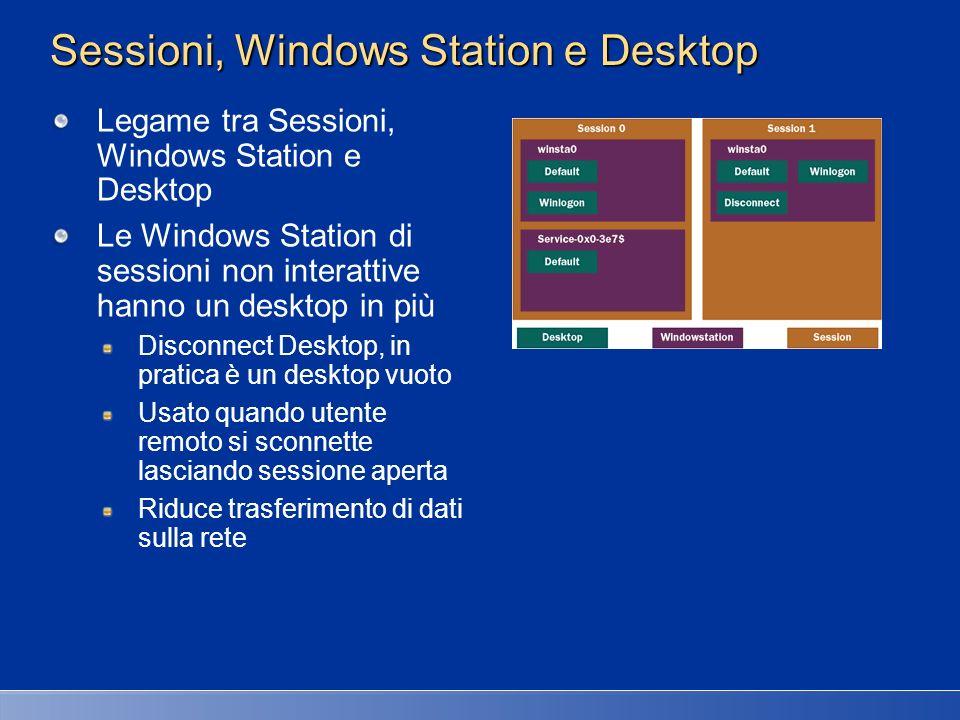 Sessioni, Windows Station e Desktop Legame tra Sessioni, Windows Station e Desktop Le Windows Station di sessioni non interattive hanno un desktop in