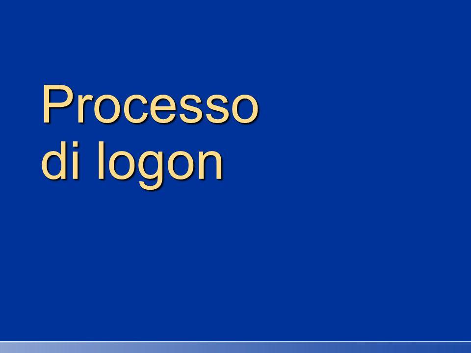 Processo di logon