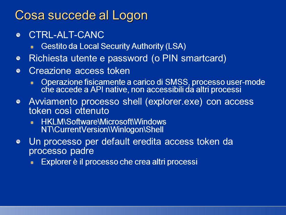 Cosa succede al Logon CTRL-ALT-CANC Gestito da Local Security Authority (LSA) Richiesta utente e password (o PIN smartcard) Creazione access token Ope