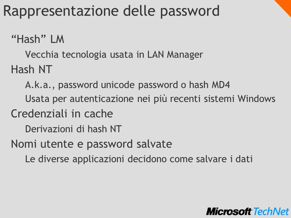 Rappresentazione delle password Hash LM Vecchia tecnologia usata in LAN Manager Hash NT A.k.a., password unicode password o hash MD4 Usata per autenti