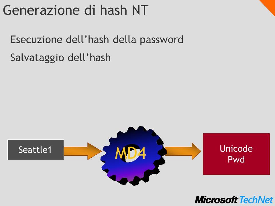 Generazione di hash NT Esecuzione dellhash della password Salvataggio dellhash Unicode Pwd Seattle1 MD4
