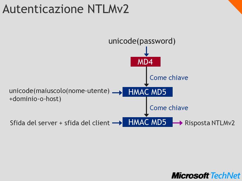 Autenticazione NTLMv2 MD4 HMAC MD5 unicode(password) Come chiave unicode(maiuscolo(nome-utente) +dominio-o-host) Come chiave Sfida del server + sfida