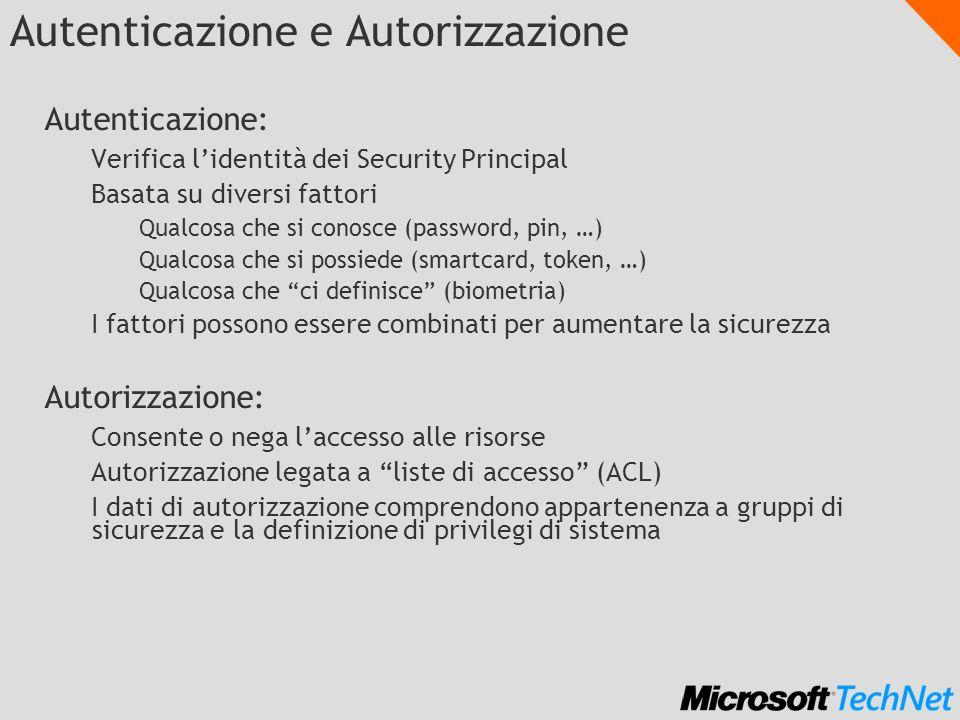 Autenticazione e Autorizzazione Autenticazione: Verifica lidentità dei Security Principal Basata su diversi fattori Qualcosa che si conosce (password,