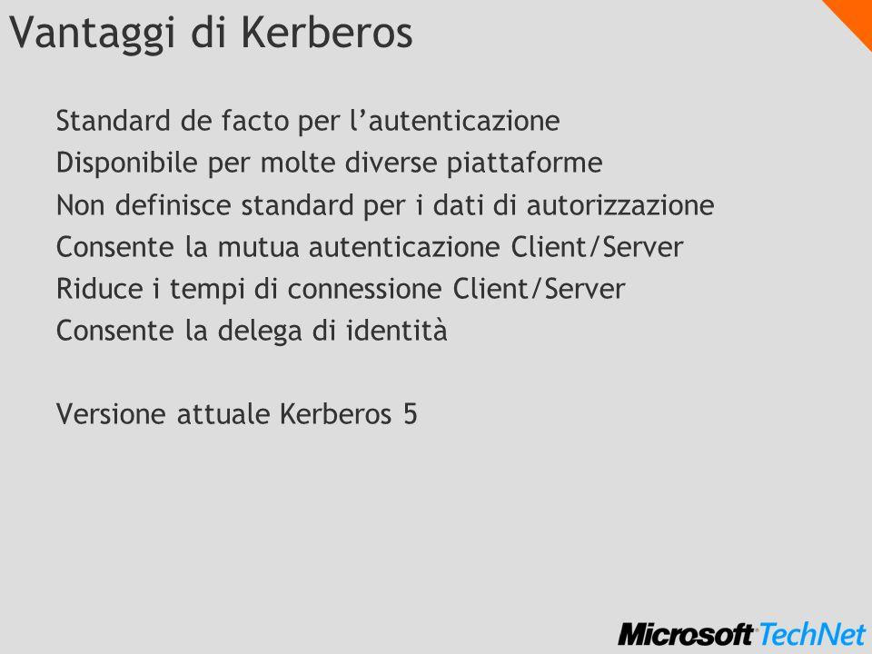 Vantaggi di Kerberos Standard de facto per lautenticazione Disponibile per molte diverse piattaforme Non definisce standard per i dati di autorizzazio