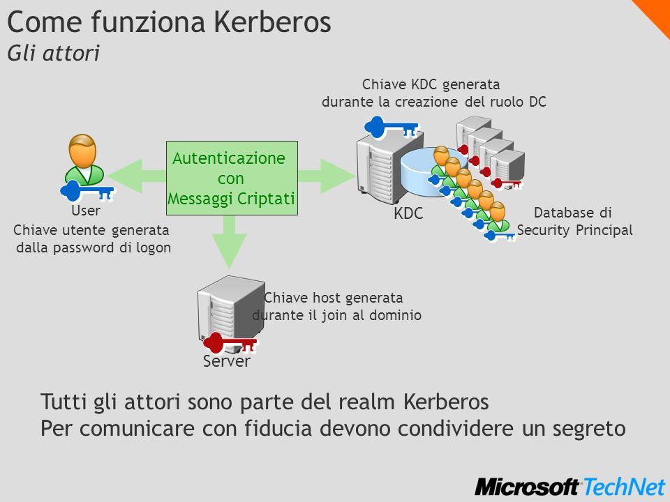 Autenticazione con Messaggi Criptati Come funziona Kerberos Gli attori Server Chiave utente generata dalla password di logon Chiave host generata dura