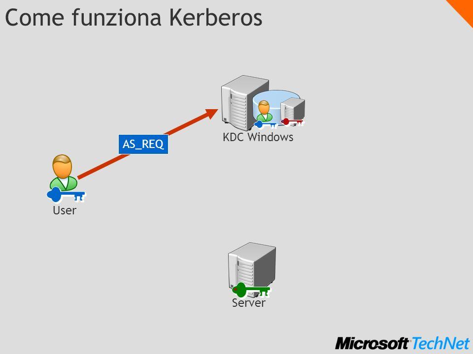 Come funziona Kerberos AS_REQ KDC Windows Server User
