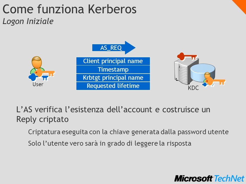 Come funziona Kerberos Logon Iniziale LAS verifica lesistenza dellaccount e costruisce un Reply criptato Criptatura eseguita con la chiave generata da
