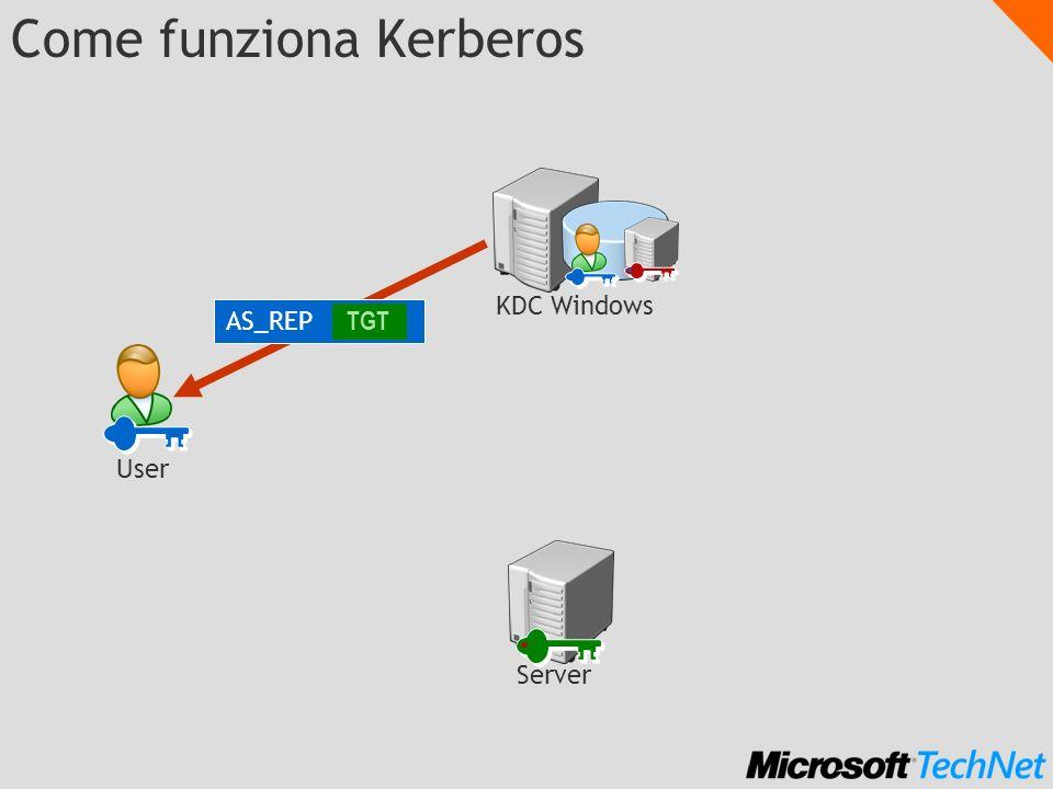 Come funziona Kerberos AS_REP TGT KDC Windows Server User