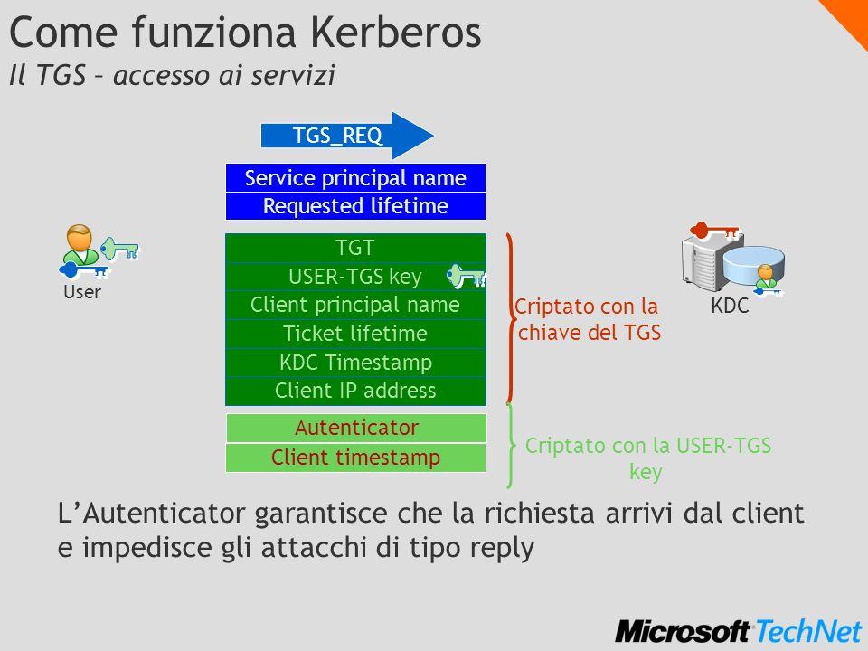 Come funziona Kerberos Il TGS – accesso ai servizi LAutenticator garantisce che la richiesta arrivi dal client e impedisce gli attacchi di tipo reply
