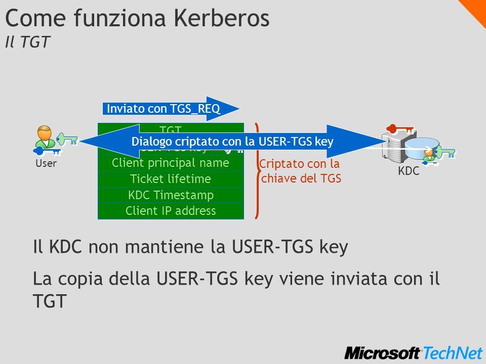 Come funziona Kerberos Il TGT Il KDC non mantiene la USER-TGS key La copia della USER-TGS key viene inviata con il TGT Criptato con la chiave del TGS