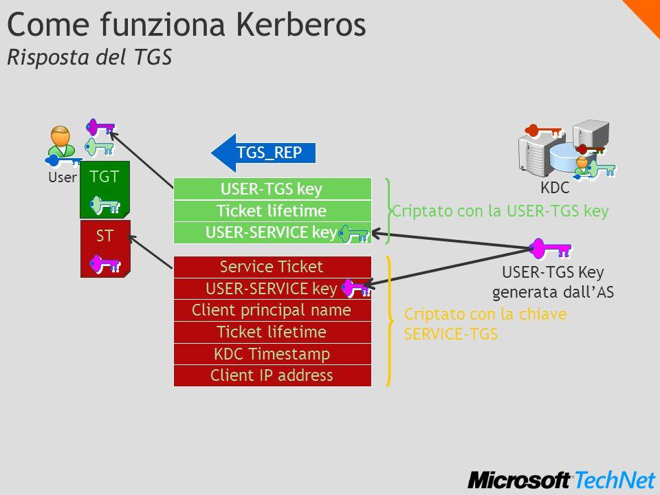 Come funziona Kerberos Risposta del TGS User KDC TGS_REP Service Ticket USER-SERVICE key Client principal name Ticket lifetime KDC Timestamp Client IP