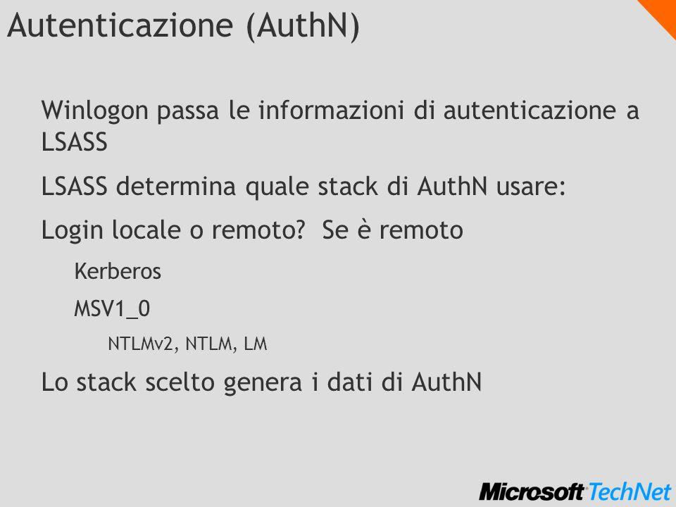 Autenticazione (AuthN) Winlogon passa le informazioni di autenticazione a LSASS LSASS determina quale stack di AuthN usare: Login locale o remoto? Se