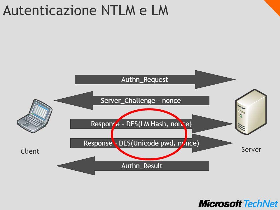 Autenticazione NTLM e LM Authn_Request Response – DES(LM Hash, nonce) Server_Challenge – nonce Authn_Result Client Server Response – DES(Unicode pwd,