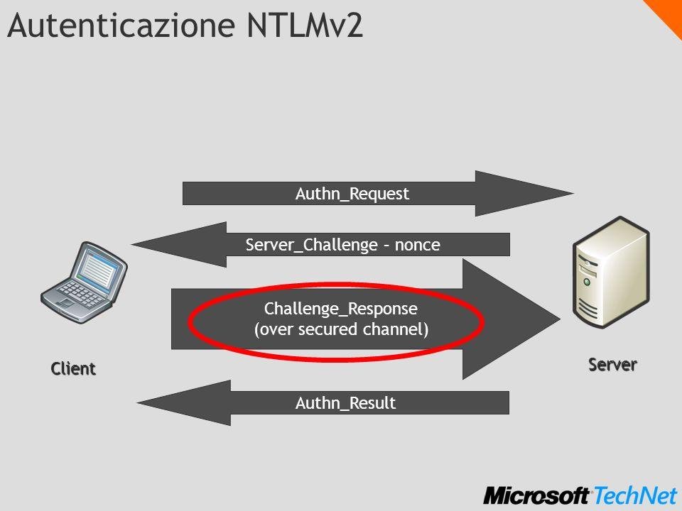 Autenticazione NTLMv2 Authn_Request Challenge_Response (over secured channel) Server_Challenge – nonce Authn_Result Client Server