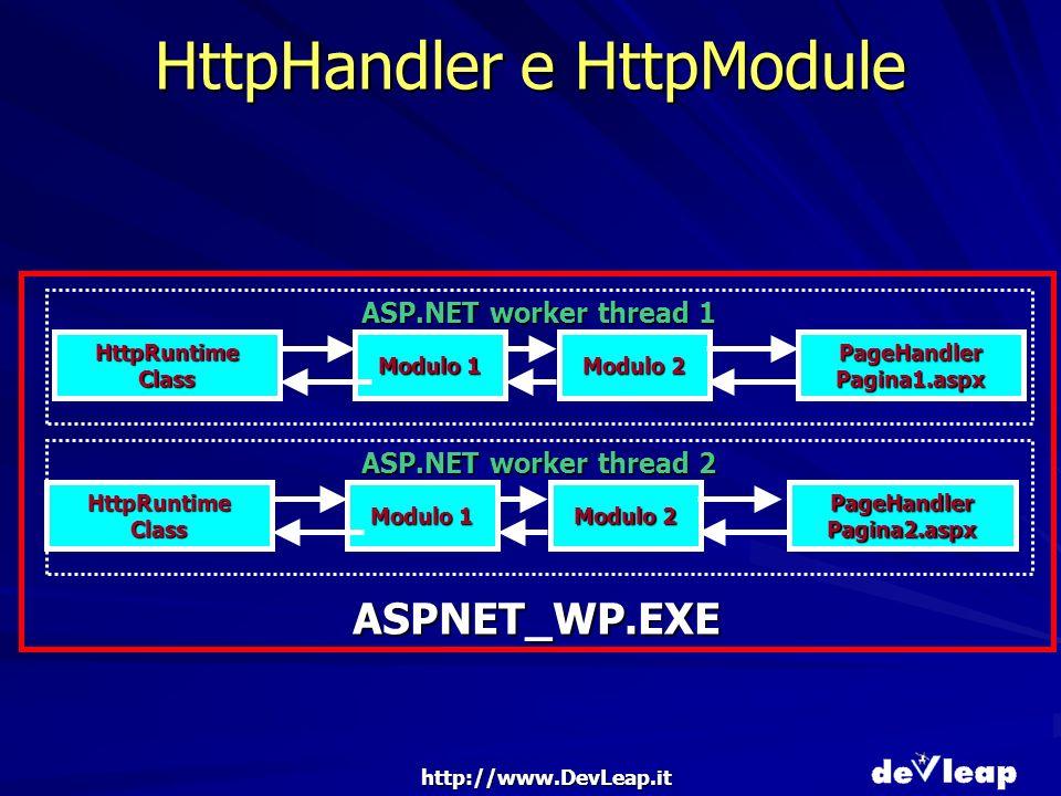 http://www.DevLeap.it HttpHandler e HttpModule ASPNET_WP.EXE HttpRuntime Class Modulo 1 Modulo 2 PageHandler Pagina1.aspx HttpRuntime Class Modulo 1 Modulo 2 PageHandler Pagina2.aspx ASP.NET worker thread 1 ASP.NET worker thread 2