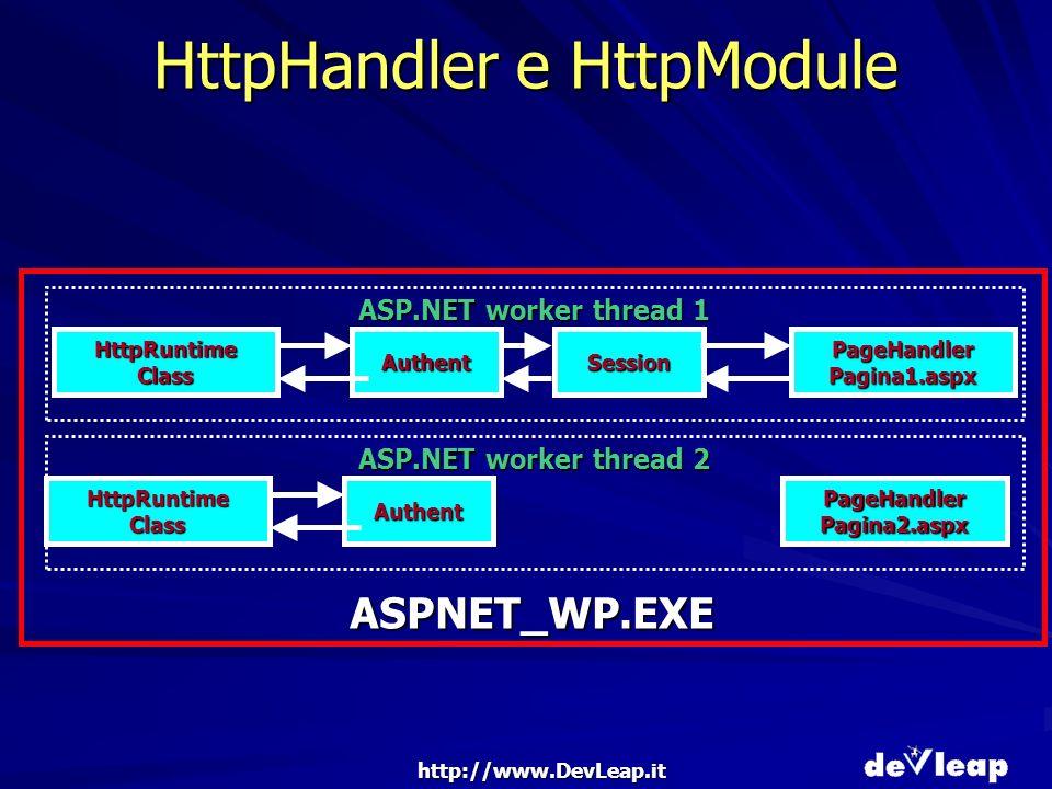 http://www.DevLeap.it HttpHandler e HttpModule ASPNET_WP.EXE HttpRuntime Class AuthentSession PageHandler Pagina1.aspx HttpRuntime Class Authent PageHandler Pagina2.aspx ASP.NET worker thread 1 ASP.NET worker thread 2