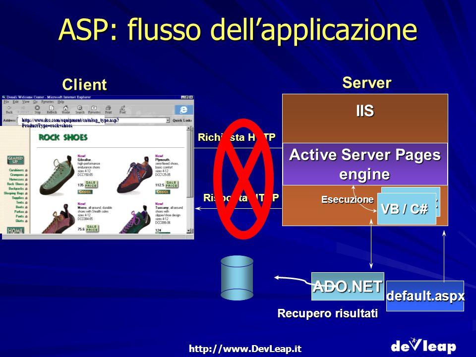 http://www.DevLeap.it Client Server Richiesta HTTP Active Server Pages engine default.aspx IIS JScript VB / C# Esecuzione ADO.NET Recupero risultati Risposta HTTP http://www.dcc.com/equipment/catalog_type.asp.