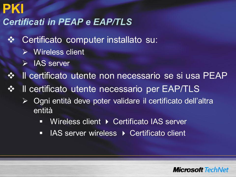 PKI Certificati in PEAP e EAP/TLS Certificato computer installato su: Wireless client IAS server Il certificato utente non necessario se si usa PEAP Il certificato utente necessario per EAP/TLS Ogni entità deve poter validare il certificato dellaltra entità Wireless client Certificato IAS server IAS server wireless Certificato client