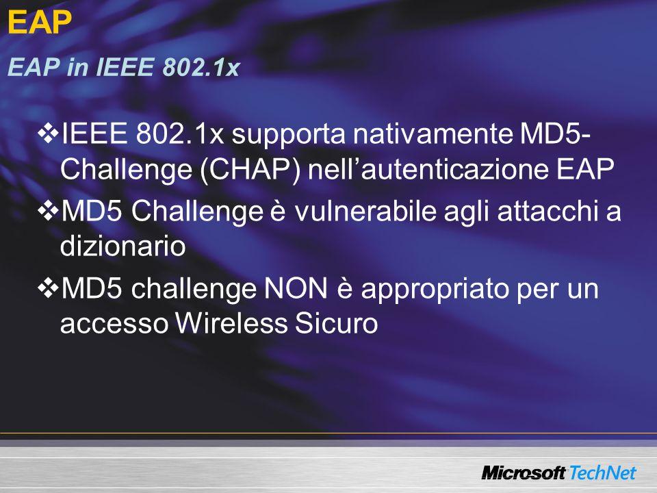 EAP EAP in IEEE 802.1x IEEE 802.1x supporta nativamente MD5- Challenge (CHAP) nellautenticazione EAP MD5 Challenge è vulnerabile agli attacchi a dizionario MD5 challenge NON è appropriato per un accesso Wireless Sicuro