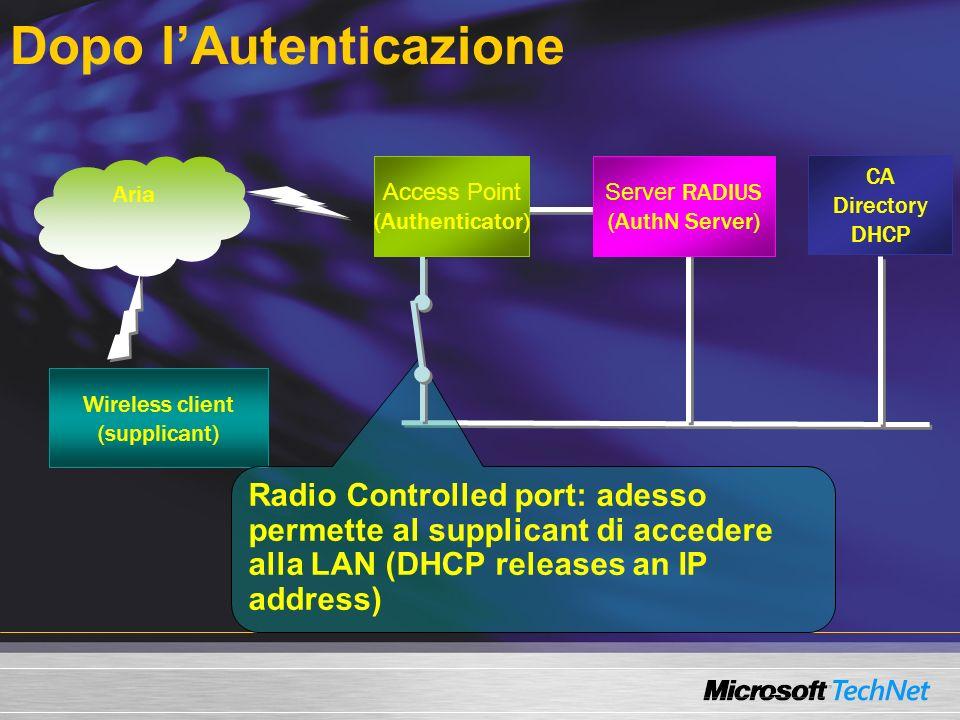 Dopo lAutenticazione Wireless client (supplicant) Aria Radio Controlled port: adesso permette al supplicant di accedere alla LAN (DHCP releases an IP