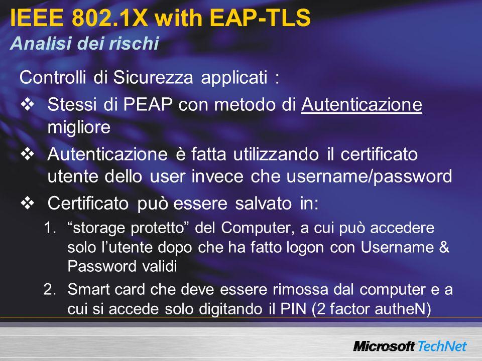 IEEE 802.1X with EAP-TLS Analisi dei rischi Controlli di Sicurezza applicati : Stessi di PEAP con metodo di Autenticazione migliore Autenticazione è fatta utilizzando il certificato utente dello user invece che username/password Certificato può essere salvato in: 1.storage protetto del Computer, a cui può accedere solo lutente dopo che ha fatto logon con Username & Password validi 2.Smart card che deve essere rimossa dal computer e a cui si accede solo digitando il PIN (2 factor autheN)