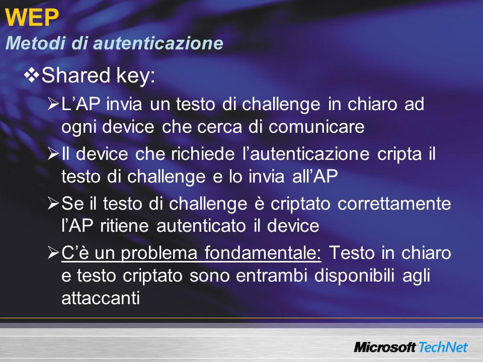 WEP Metodi di autenticazione Shared key: LAP invia un testo di challenge in chiaro ad ogni device che cerca di comunicare Il device che richiede laute
