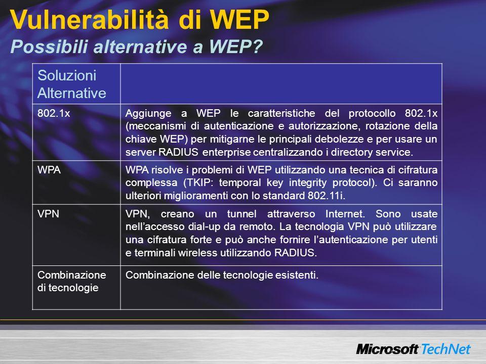 Vulnerabilità di WEP Possibili alternative a WEP? Soluzioni Alternative 802.1xAggiunge a WEP le caratteristiche del protocollo 802.1x (meccanismi di a