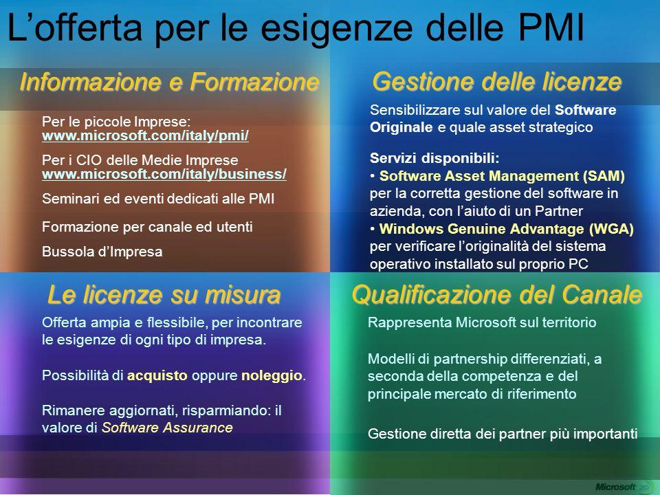 Lofferta per le esigenze delle PMI Informazione e Formazione Per le piccole Imprese: www.microsoft.com/italy/pmi/ Per i CIO delle Medie Imprese www.mi