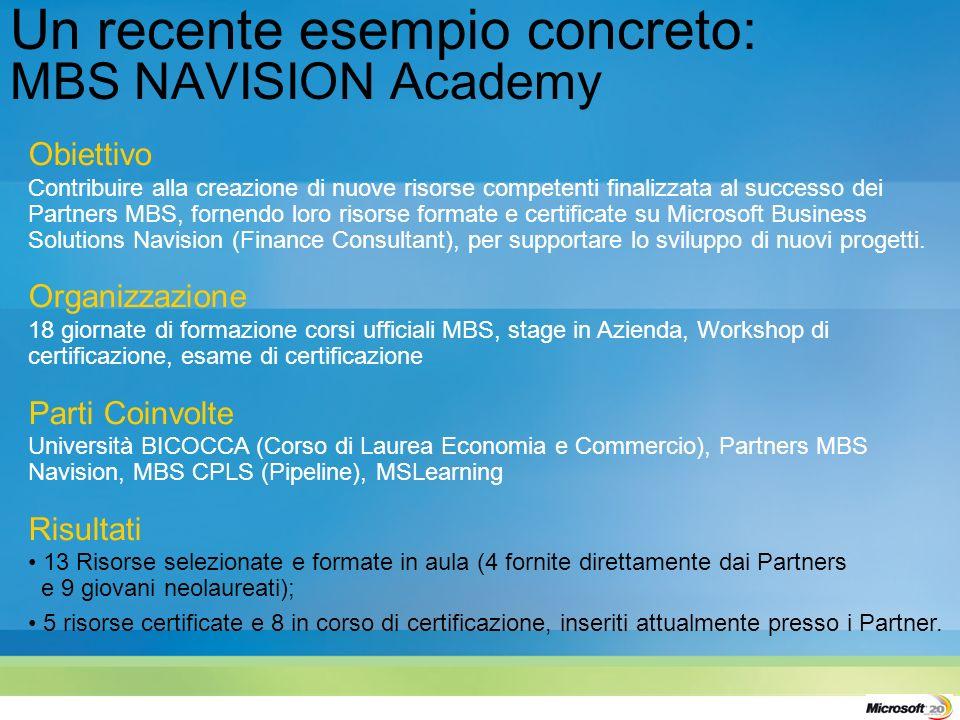 Un recente esempio concreto: MBS NAVISION Academy Obiettivo Contribuire alla creazione di nuove risorse competenti finalizzata al successo dei Partner