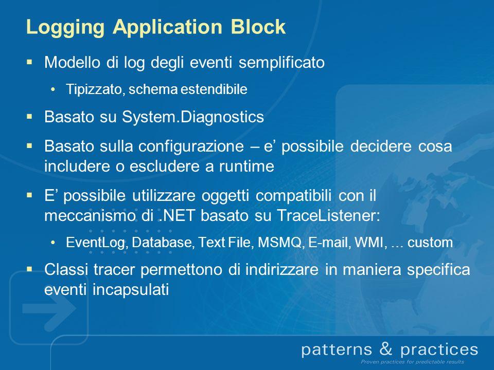 Logging Application Block Modello di log degli eventi semplificato Tipizzato, schema estendibile Basato su System.Diagnostics Basato sulla configurazi