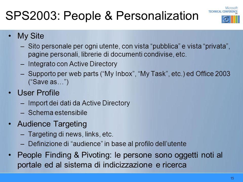 15 SPS2003: People & Personalization My Site –Sito personale per ogni utente, con vista pubblica e vista privata, pagine personali, librerie di documenti condivise, etc.