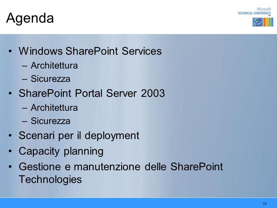 19 Agenda Windows SharePoint Services –Architettura –Sicurezza SharePoint Portal Server 2003 –Architettura –Sicurezza Scenari per il deployment Capacity planning Gestione e manutenzione delle SharePoint Technologies