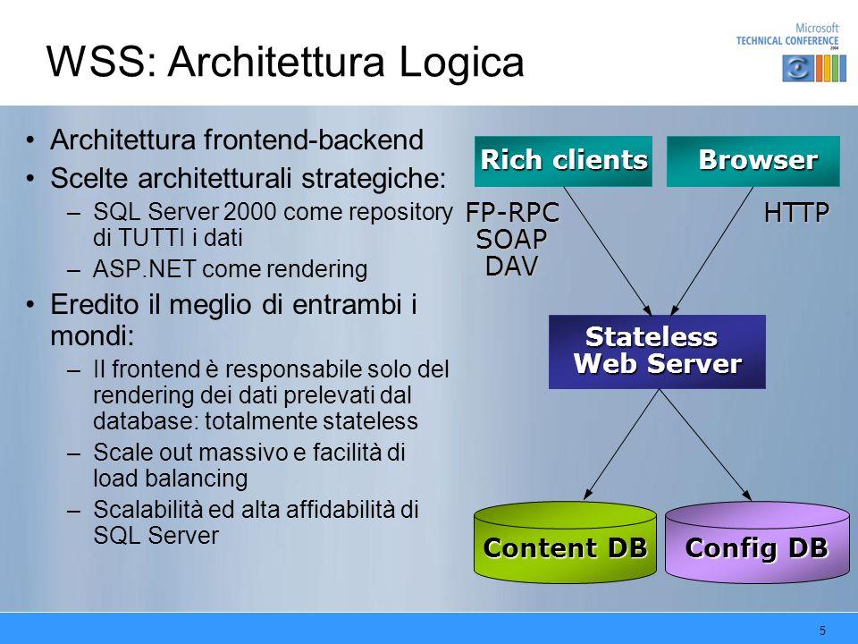 6 WSS Web Farm: Topologia Stateless Web Server Rich clients Browser Browser Content DB Config DB Load Balancer SQL Servers multipli: data partitioningdata partitioning failoverfailover redundancyredundancy Low-cost web servers, on demand FP-RPC, SOAP, DAV HTTP Content DB Windows Server 2003 IIS 6, ASP.NET SQL Server 2000