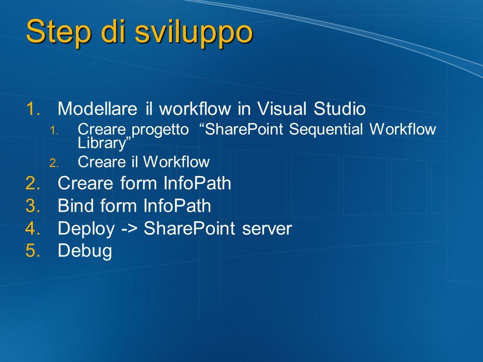 Step di sviluppo 1.Modellare il workflow in Visual Studio 1.