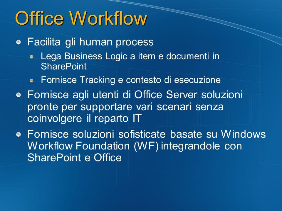 Office Workflow Ecosystem SharePoint Services WFWebService HistoryListReporting & Admin SourceListTaskList Inizial.
