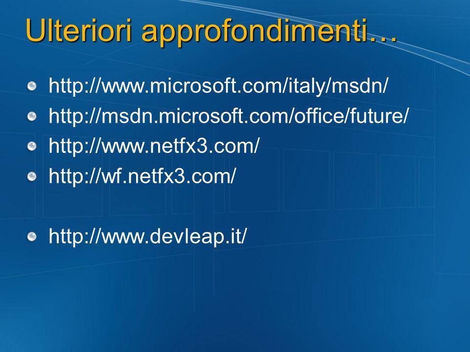 Ulteriori approfondimenti… http://www.microsoft.com/italy/msdn/ http://msdn.microsoft.com/office/future/ http://www.netfx3.com/ http://wf.netfx3.com/ http://www.devleap.it/