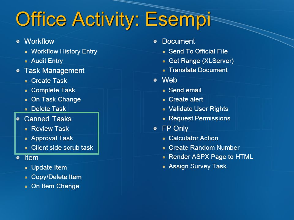 Office Activity: Esempi Workflow Workflow History Entry Audit Entry Task Management Create Task Complete Task On Task Change Delete Task Canned Tasks Review Task Approval Task Client side scrub task Item Update Item Copy/Delete Item On Item Change Document Send To Official File Get Range (XLServer) Translate Document Web Send email Create alert Validate User Rights Request Permissions FP Only Calculator Action Create Random Number Render ASPX Page to HTML Assign Survey Task