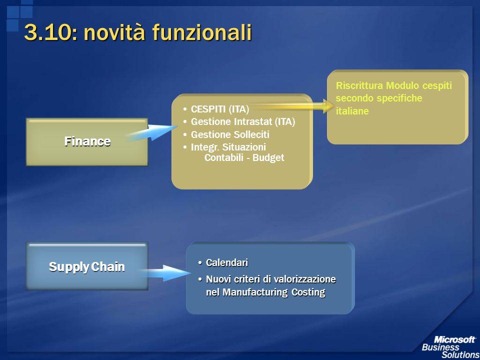3.10: novità funzionali Riscrittura Modulo cespiti secondo specifiche italiane Finance Supply Chain CESPITI (ITA) Gestione Intrastat (ITA) Gestione So