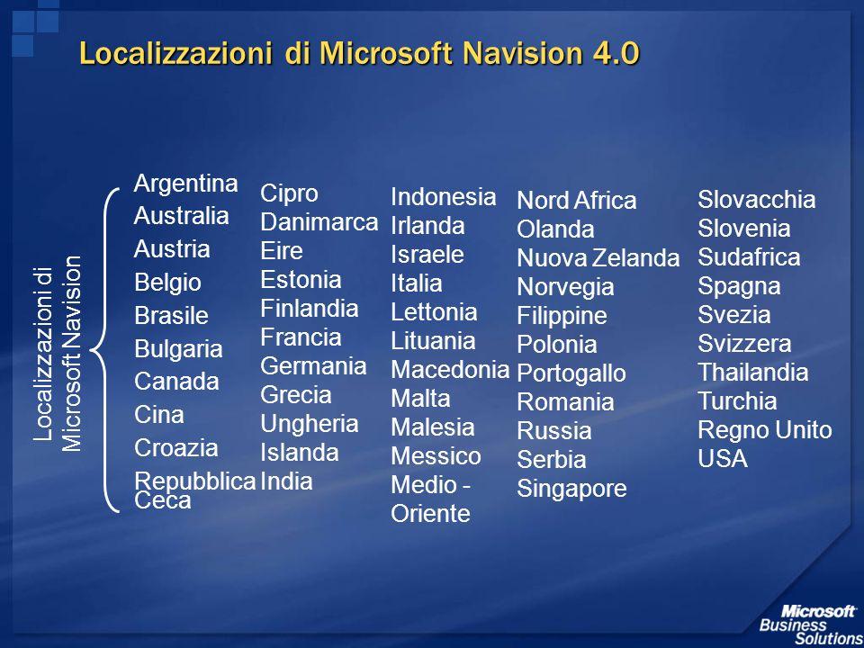 Localizzazioni di Microsoft Navision 4.0 Indonesia Irlanda Israele Italia Lettonia Lituania Macedonia Malta Malesia Messico Medio - Oriente Argentina