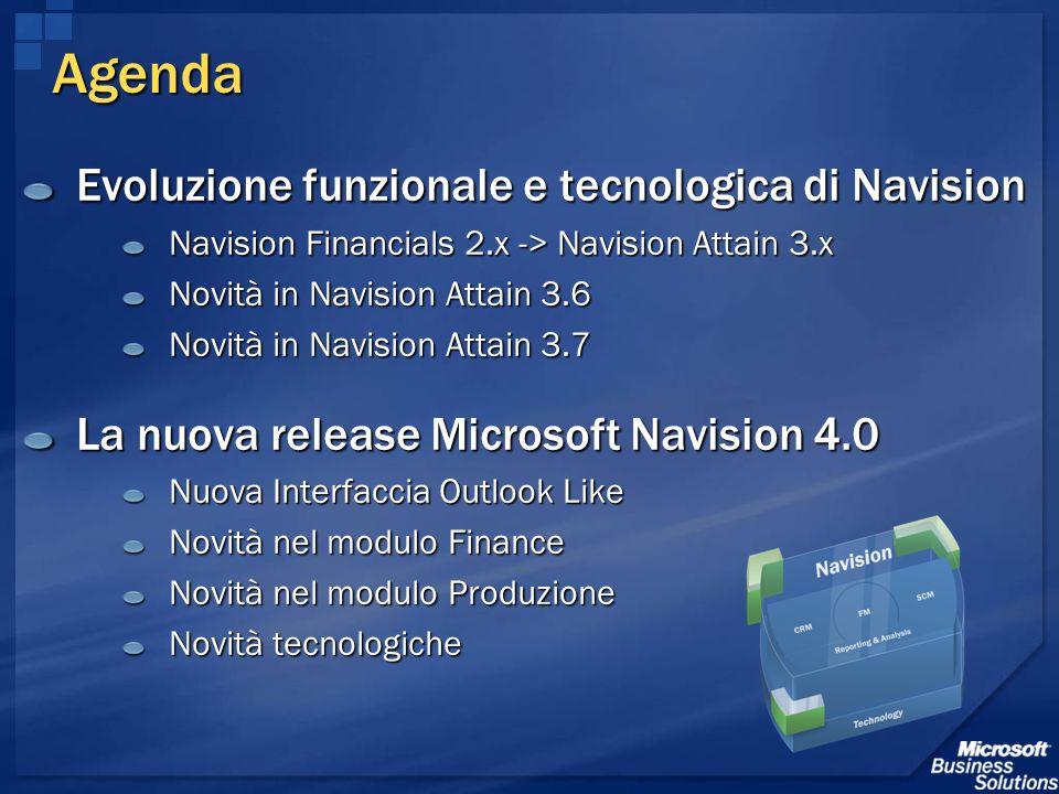 Agenda Evoluzione funzionale e tecnologica di Navision Navision Financials 2.x -> Navision Attain 3.x Novità in Navision Attain 3.6 Novità in Navision