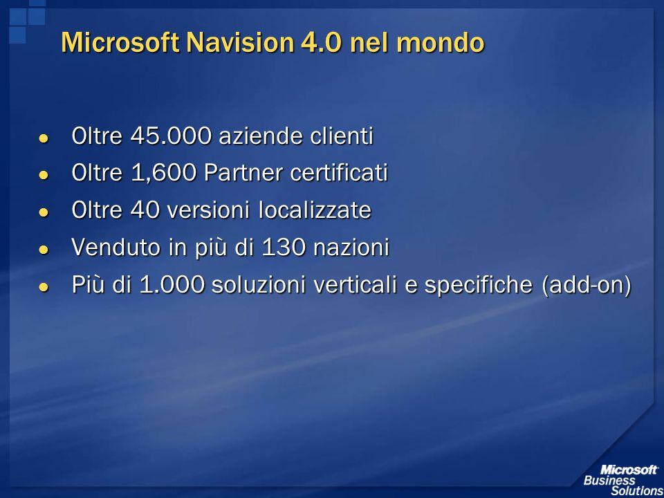 Microsoft Navision 4.0 nel mondo Oltre 45.000 aziende clienti Oltre 45.000 aziende clienti Oltre 1,600 Partner certificati Oltre 1,600 Partner certifi
