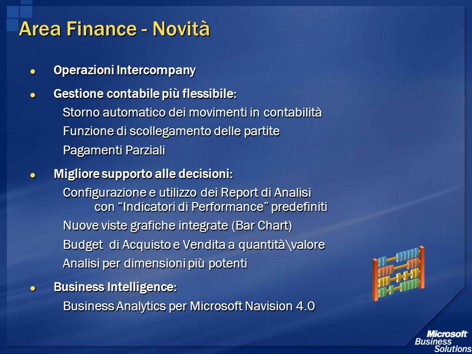 Area Finance - Novità Operazioni Intercompany Operazioni Intercompany Gestione contabile più flessibile: Gestione contabile più flessibile: Storno aut