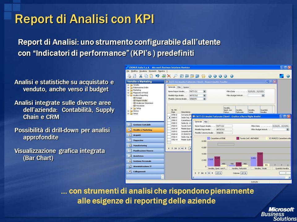 Report di Analisi con KPI Analisi e statistiche su acquistato e venduto, anche verso il budget Analisi integrate sulle diverse aree dellazienda: Conta