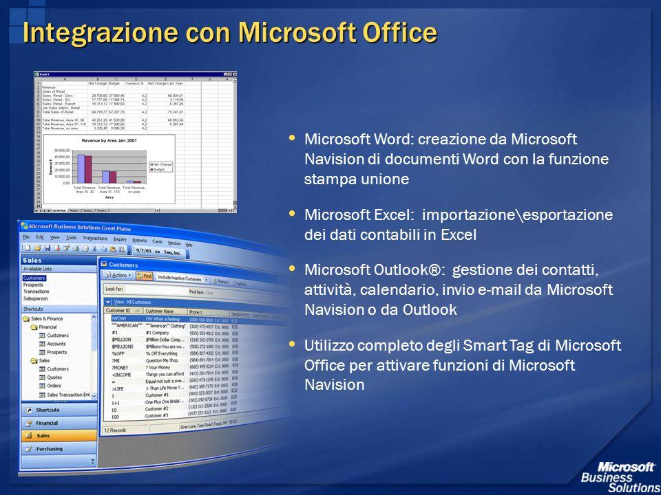 Integrazione con Microsoft Office Integrazione con Microsoft Office Microsoft Word: creazione da Microsoft Navision di documenti Word con la funzione