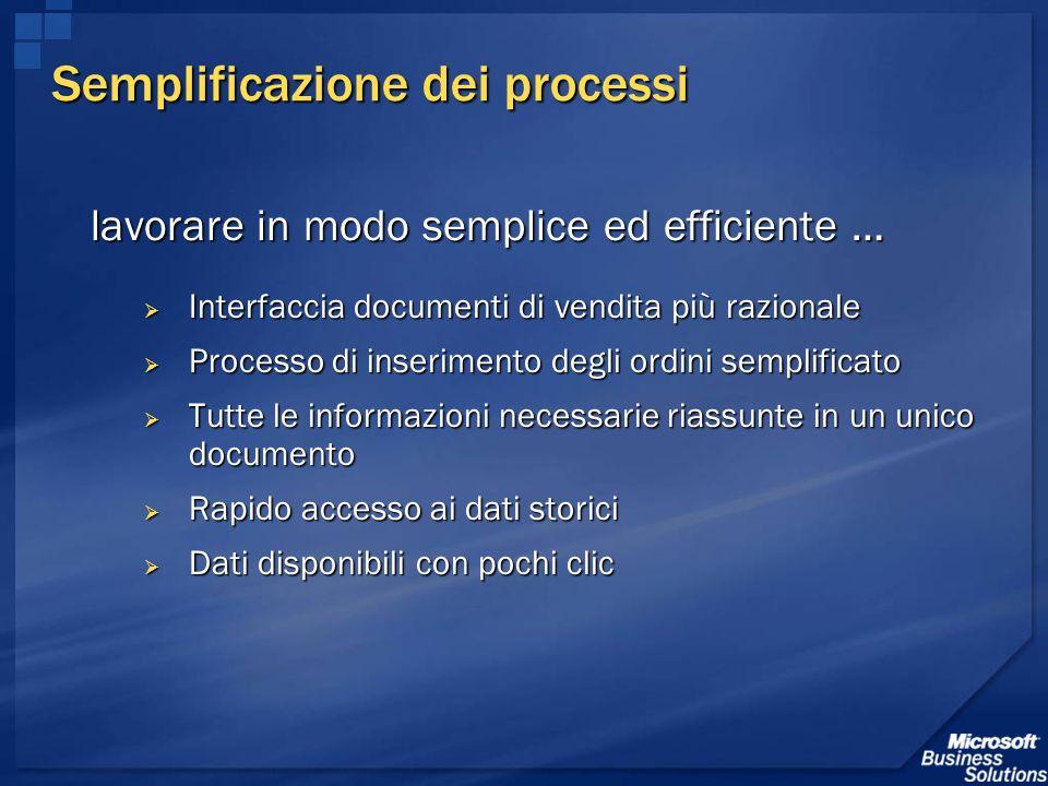 Semplificazione dei processi lavorare in modo semplice ed efficiente … Interfaccia documenti di vendita più razionale Interfaccia documenti di vendita