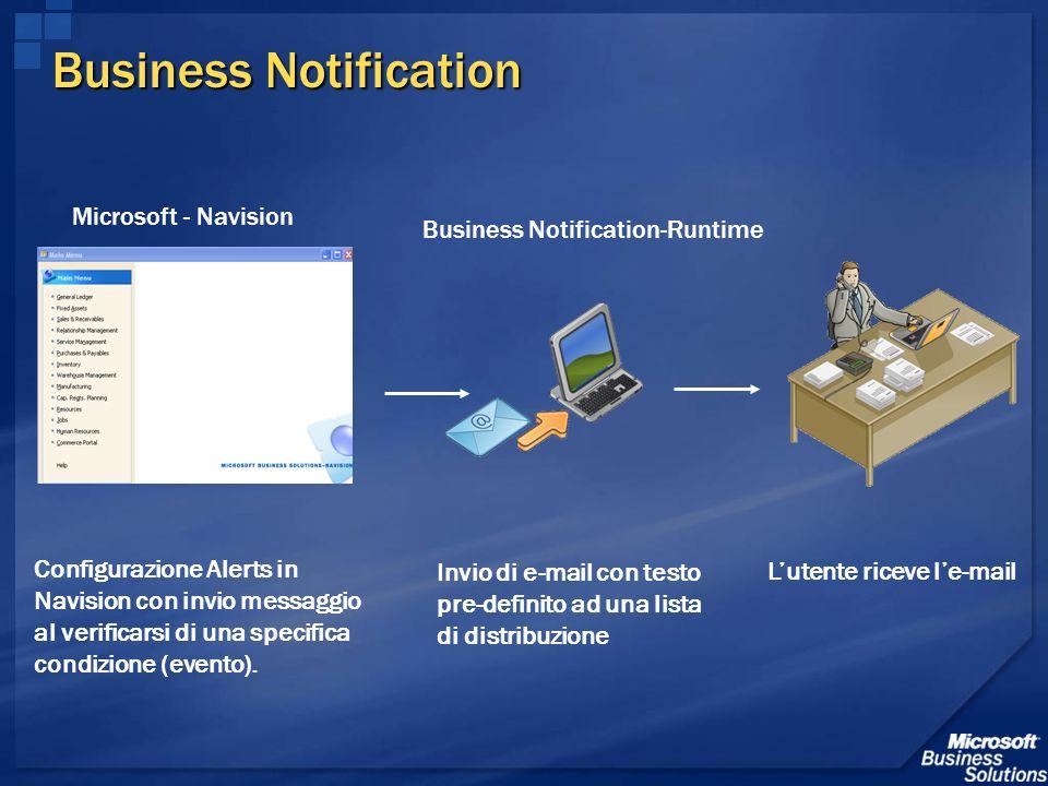 Business Notification Microsoft - Navision Configurazione Alerts in Navision con invio messaggio al verificarsi di una specifica condizione (evento).