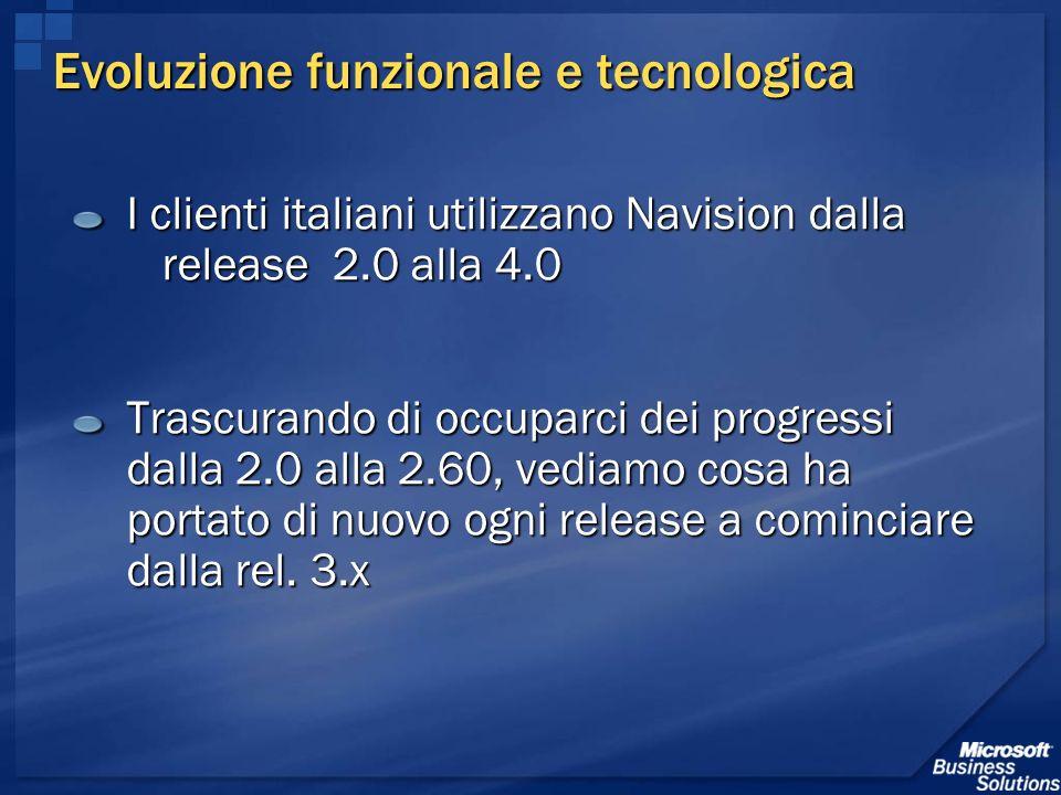 Evoluzione funzionale e tecnologica I clienti italiani utilizzano Navision dalla release 2.0 alla 4.0 Trascurando di occuparci dei progressi dalla 2.0